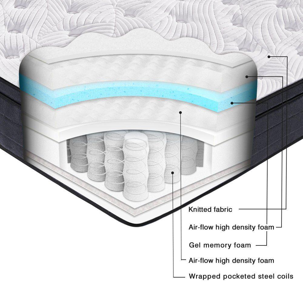 Sweetnight Queen Mattress In A Box 12 Inch Plush Pillow Top Hybrid Mattress Gel Memory Foam For Sleep Cool Motion Isolat In 2020 Plush Pillows Queen Mattress Mattress