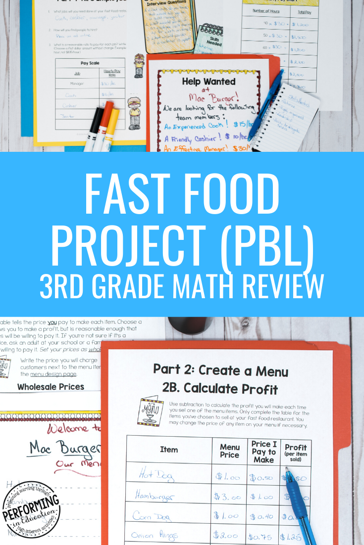 Fast Food Restaurant Business Math Project Math Project Based Learning Math Projects [ 1102 x 735 Pixel ]