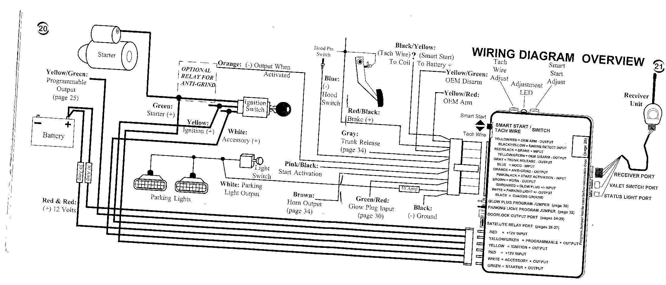 Viper 5706 Wiring Diagram In 2020 Viper Car Brakes Car Car Alarm