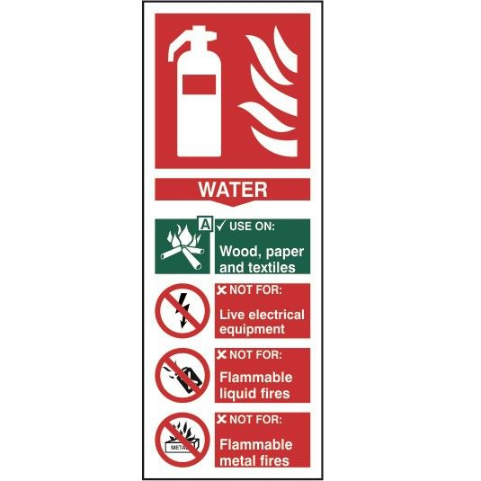 standard Fire Extinguisher Water Sign