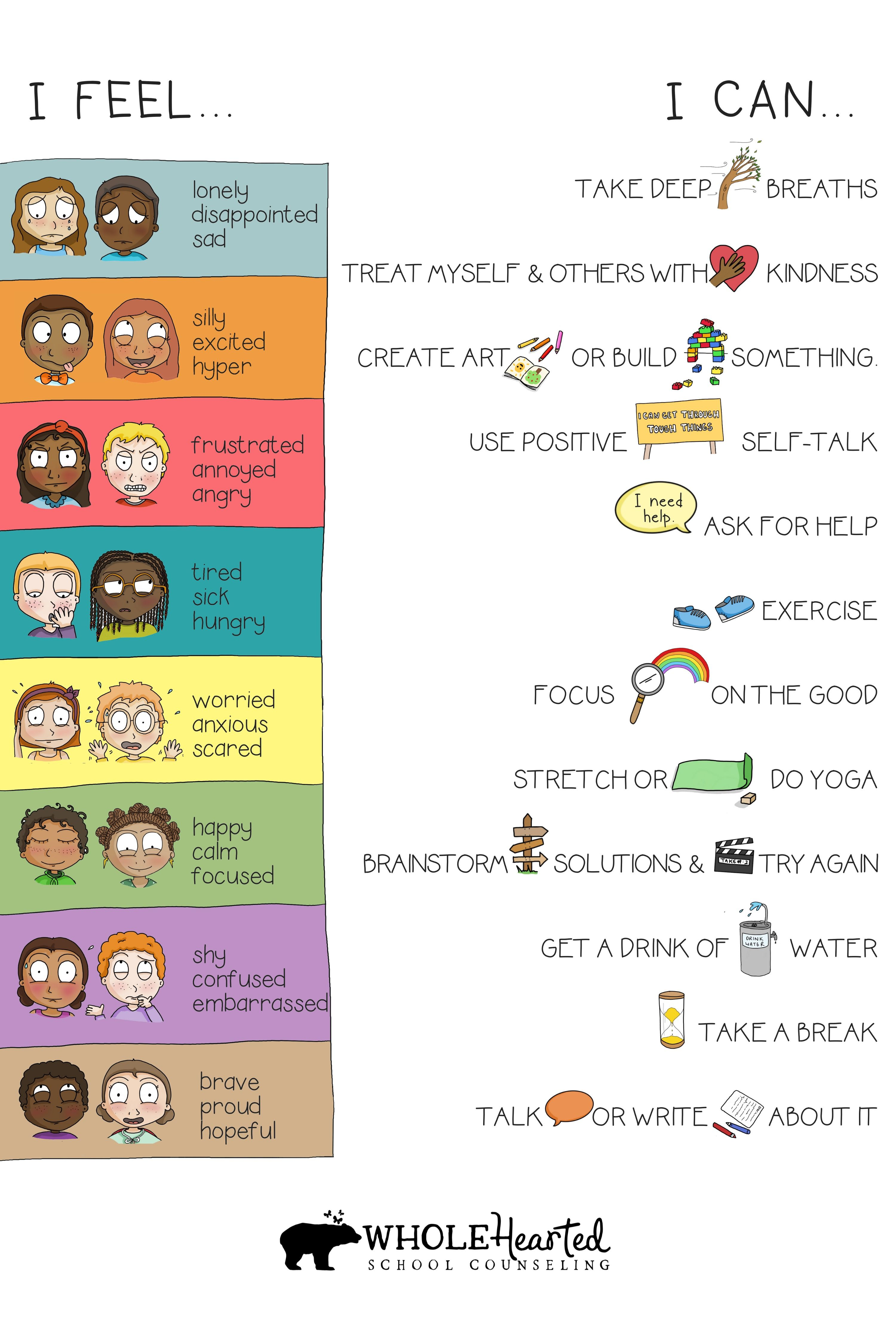 Free Social Emotional Learning Poster Feelings Check In