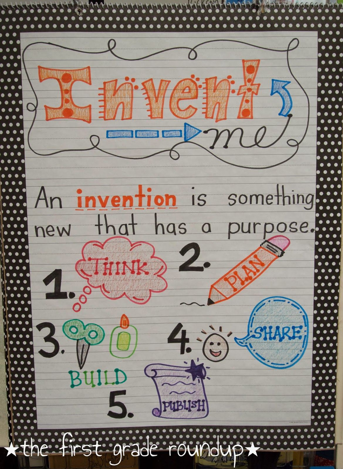 Not A Box Inventions Invent Me Anchor Chart For American