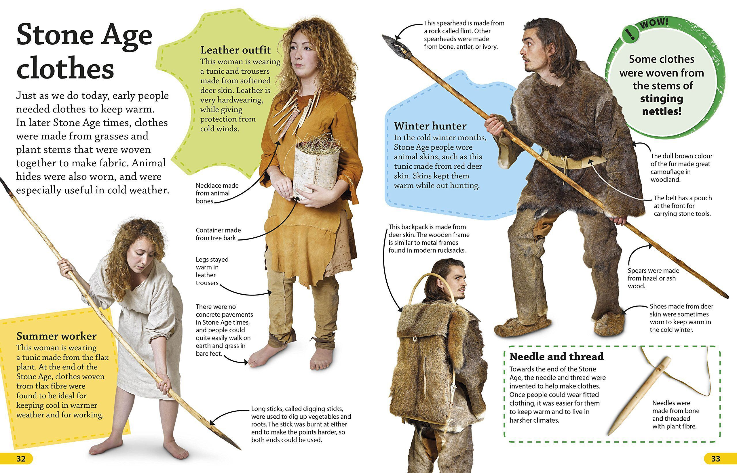 Sumptuous What Did Paleolithic People Wear In