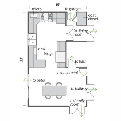 Small Kitchen Plans a total diy kitchen redo in the same footprint | kitchen redo