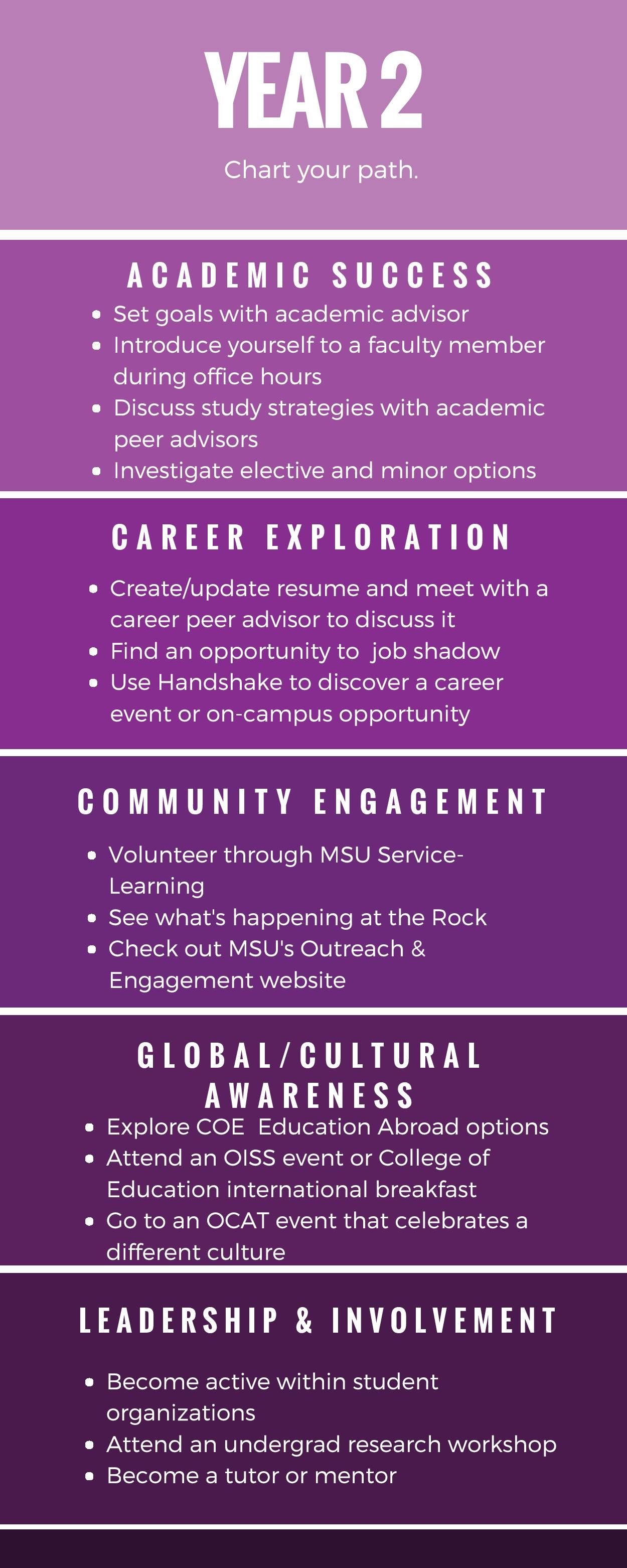 Image Result For Career Peer Application