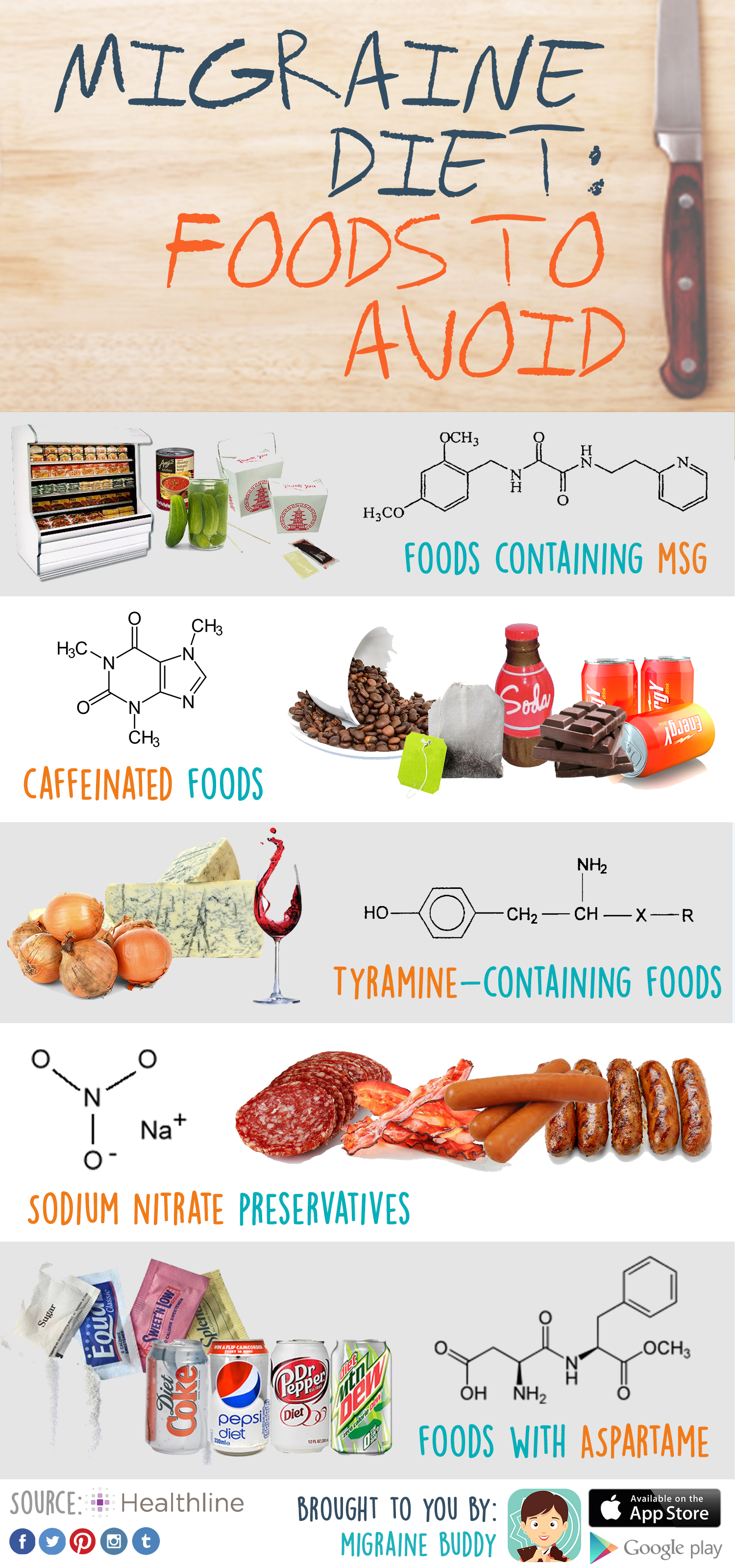 Foods that trigger migraines