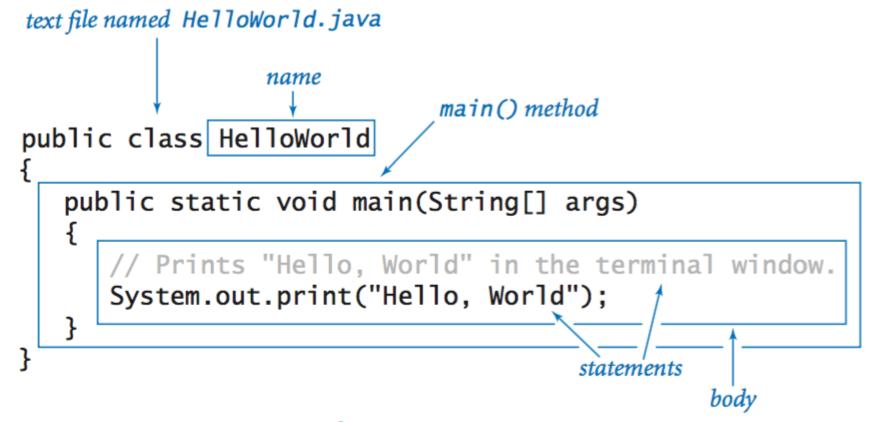 Example Method Statements Hello World In Java  Java  Pinterest  Java Programming And .