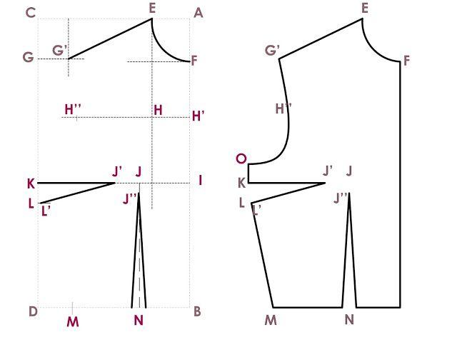 Mi primera máquina de coser: patrón base cuerpo entallado