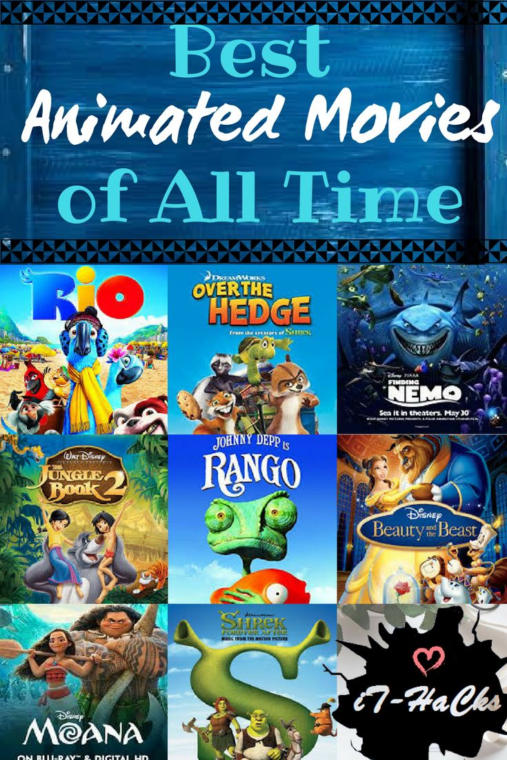 Best animated movies of all time Popular animated movies