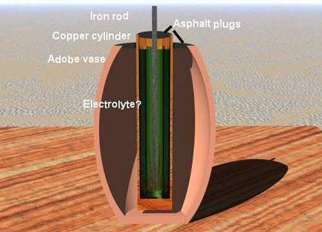 ancient-battery.jpg 468×337 pixels