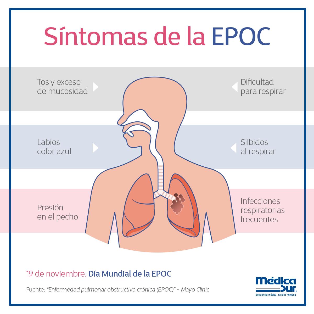 tratamiento enfisema pulmonar sintomas de diabetes