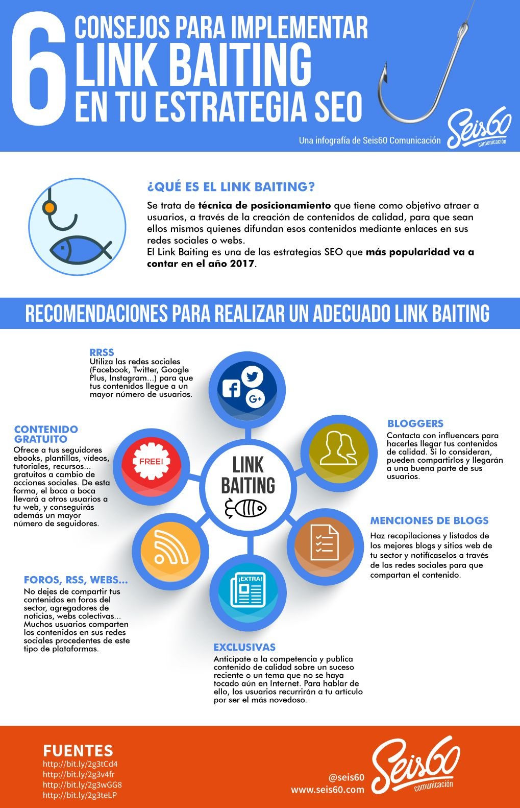 6 consejos para implementar Link Baiting en tu estrategia SEO ...