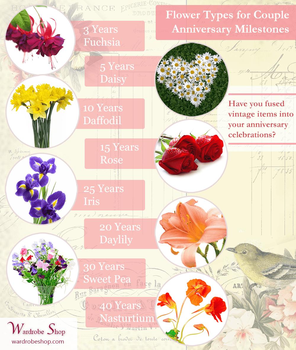 Vintage Inspired Anniversary Flower Ideas Anniversary Flowers Vintage Inspired Vintage