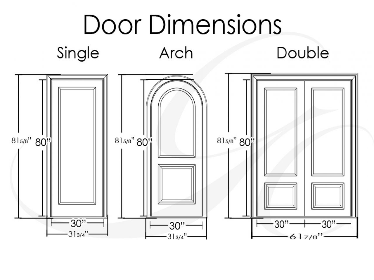 Double Door Dimensions Standard Standard Size Front Double Door