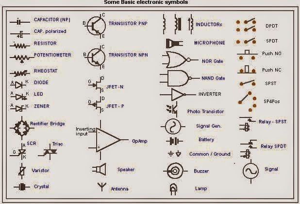 some basic electronic symbols | electrical symbols, electronic schematics,  symbols  pinterest