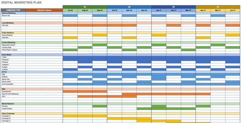 Marketing Plan Templates 20 Formats Examples And Complete Guide Digital Marketing Strategy Template Marketing Strategy Template Marketing Calendar Template