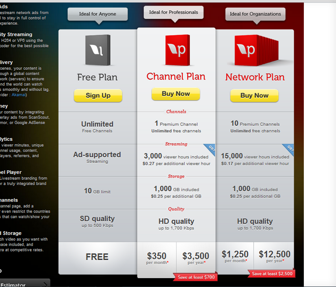 Best Designed Pricing Comparison Table Examples  UiUx