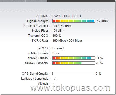 Memakai Airmax Ubnt Ubiquity Antena Wifi Kekuatan