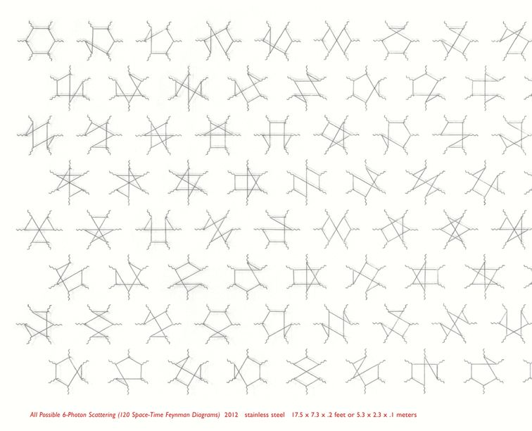 All Possible Photons: The Feynman Diagrams of Edward Tufte