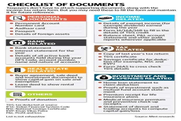 Checklist Of Documents For Filing Income Tax Return Income Tax