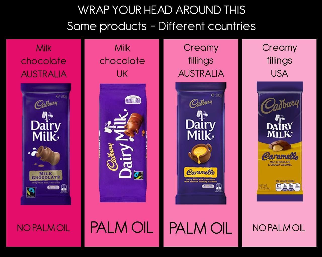 cadbury palm oil