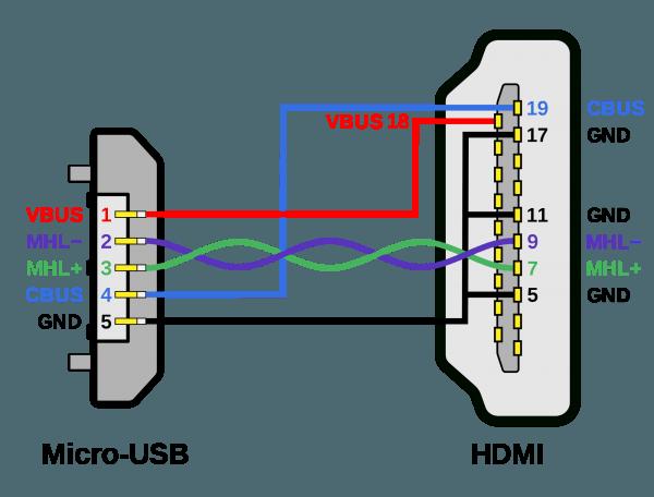 Micro Usb Schematic Micro Usb Electronic Schematics Hdmi