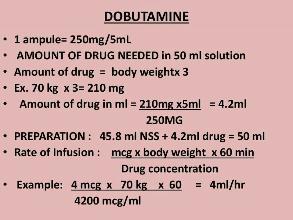 Dobutamine Pharmacology Nclex Body Weight Drugs