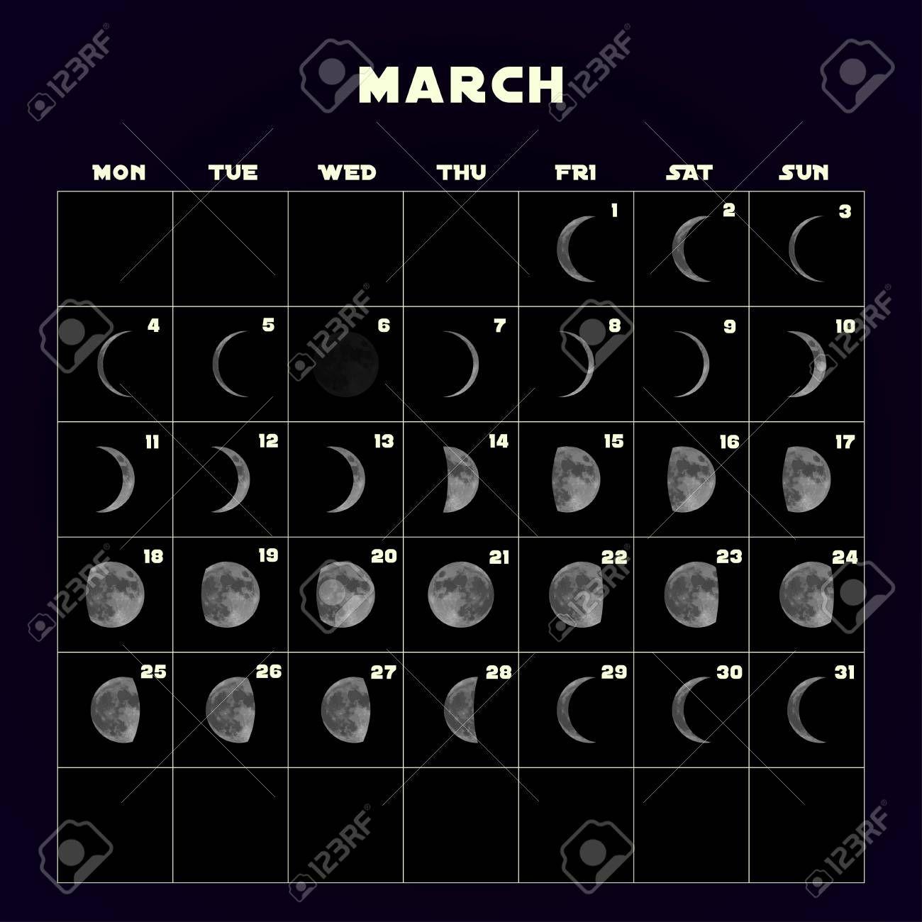 March 2019 Moon Phases Calendar Moon Phase Calendar New Moon