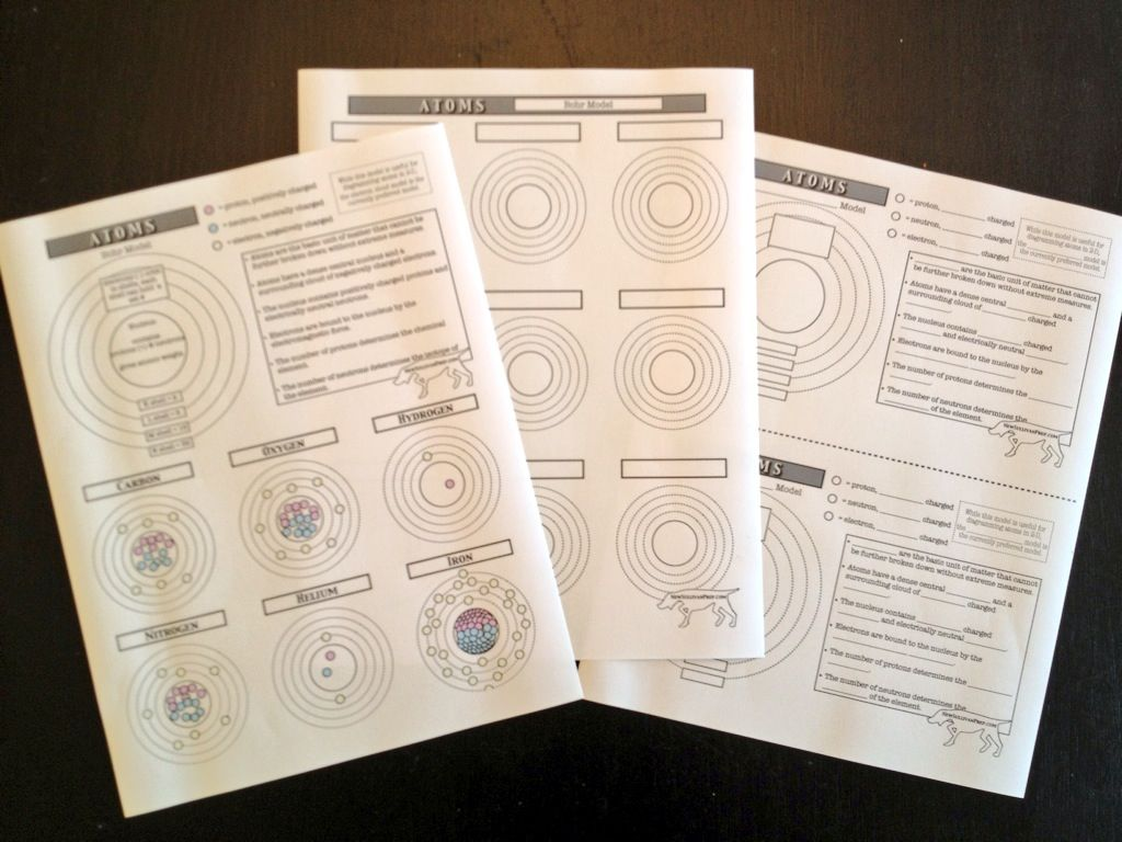 Free Atoms Worksheets From Newsullivanprep Chemistry