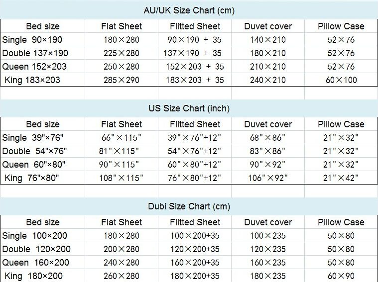 Pin On Bed Sheet Sizes