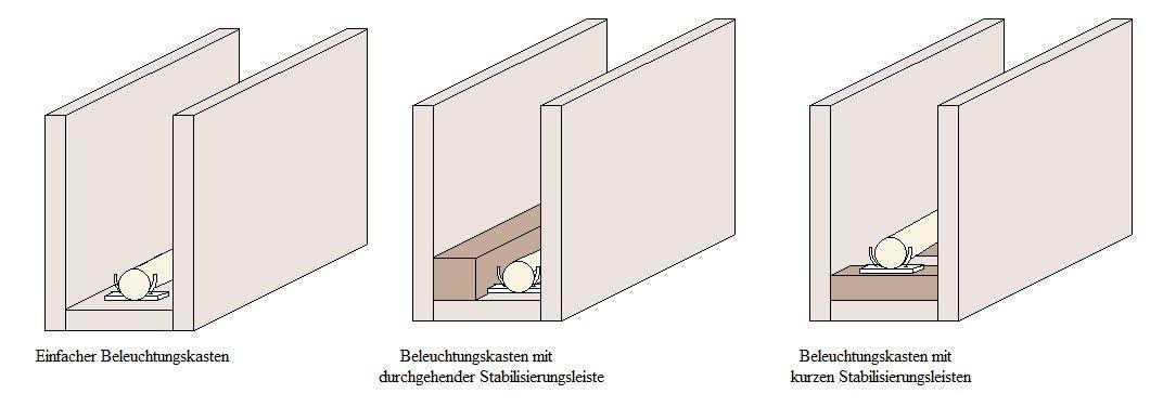 indirekte beleuchtung selber bauen f rs haus. Black Bedroom Furniture Sets. Home Design Ideas