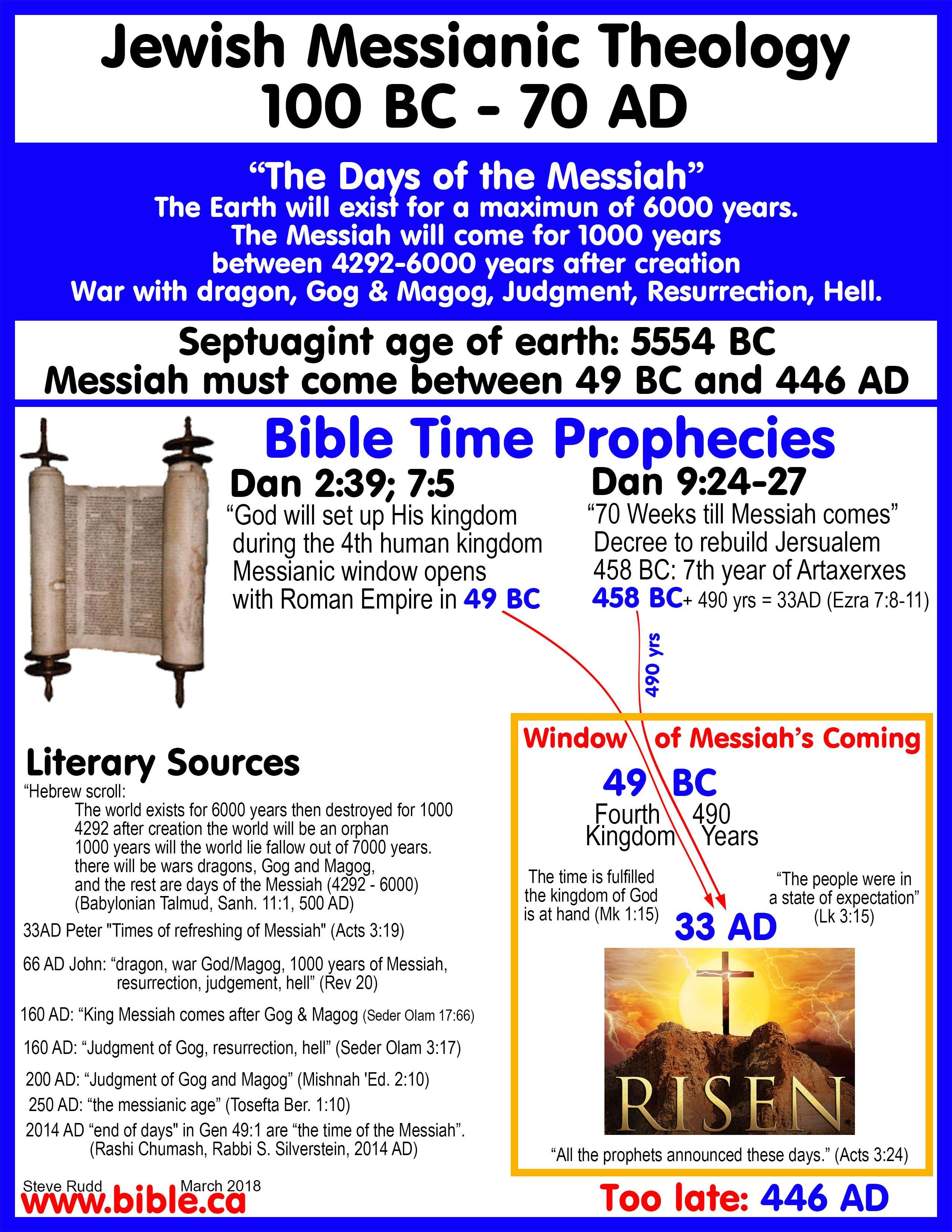 Seder Olam Rabbah modern Jewish calendar English pdf free