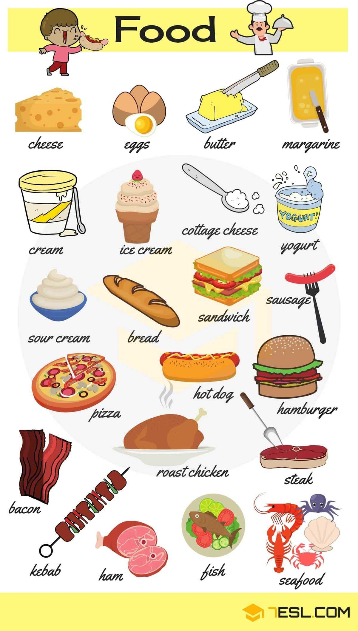 Food And Drinks Vocabulary Worksheet