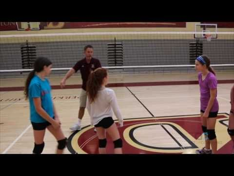 Pin On Coaching
