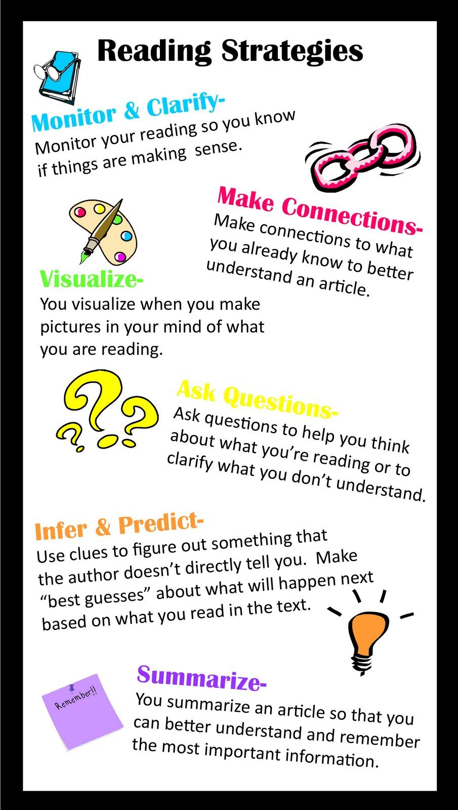 Reading Strategies poster using Vistaprint | Be a Good Reader ...