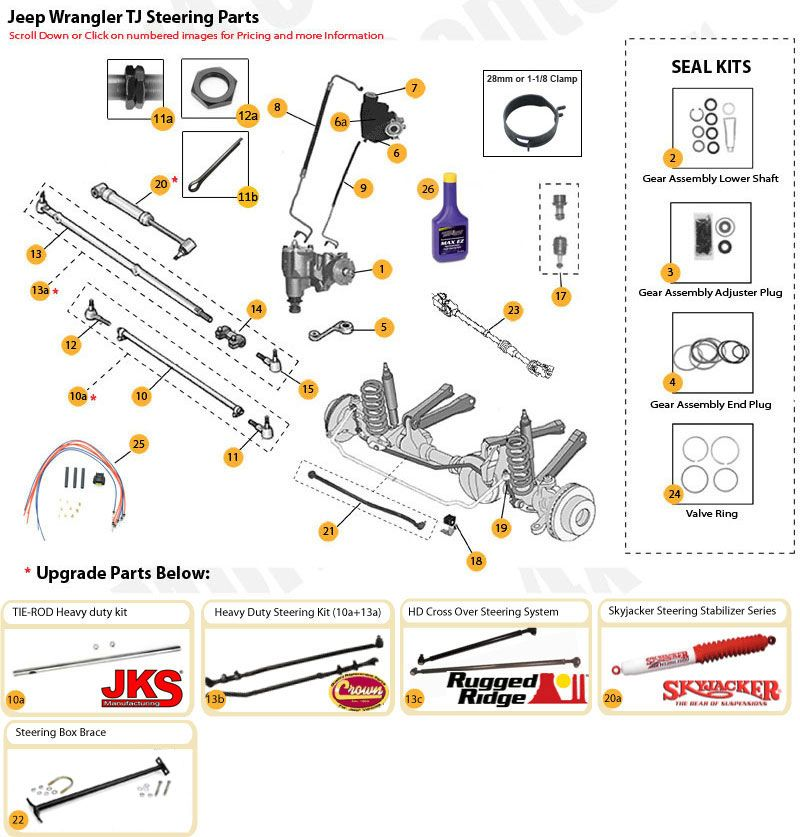 Interactive Diagram Jeep Steering Parts For Wrangler Tj Jeep Parts Morris 4x4 Center Jeep Wrangler Tj Jeep Wrangler Wrangler Tj