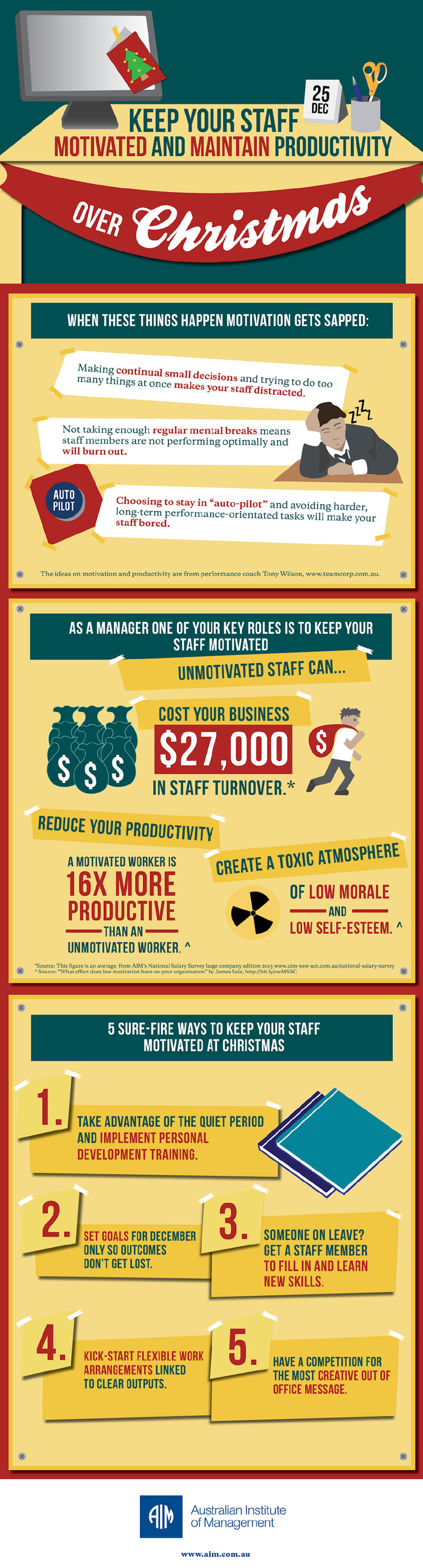 How to keep your staff motivated over Christmas | Infographics ...