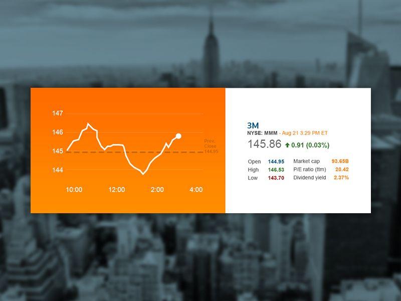Stock Ticker Stock Ticker App Design Interactive Design