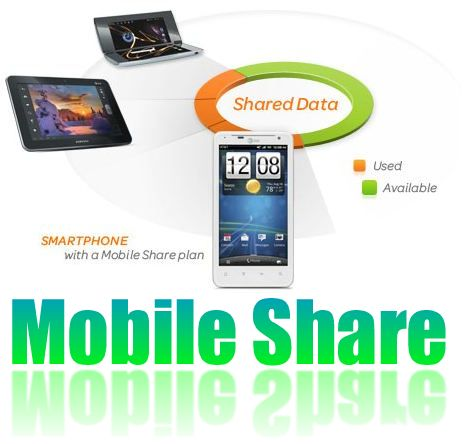 Check out the new data buffet that AT is serving up at the smartphone table!