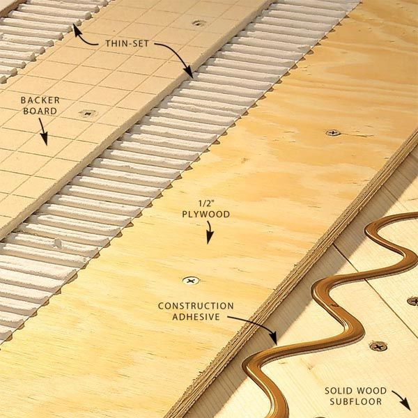 How to install tile backer board on a wood subfloor for Timber decking thickness