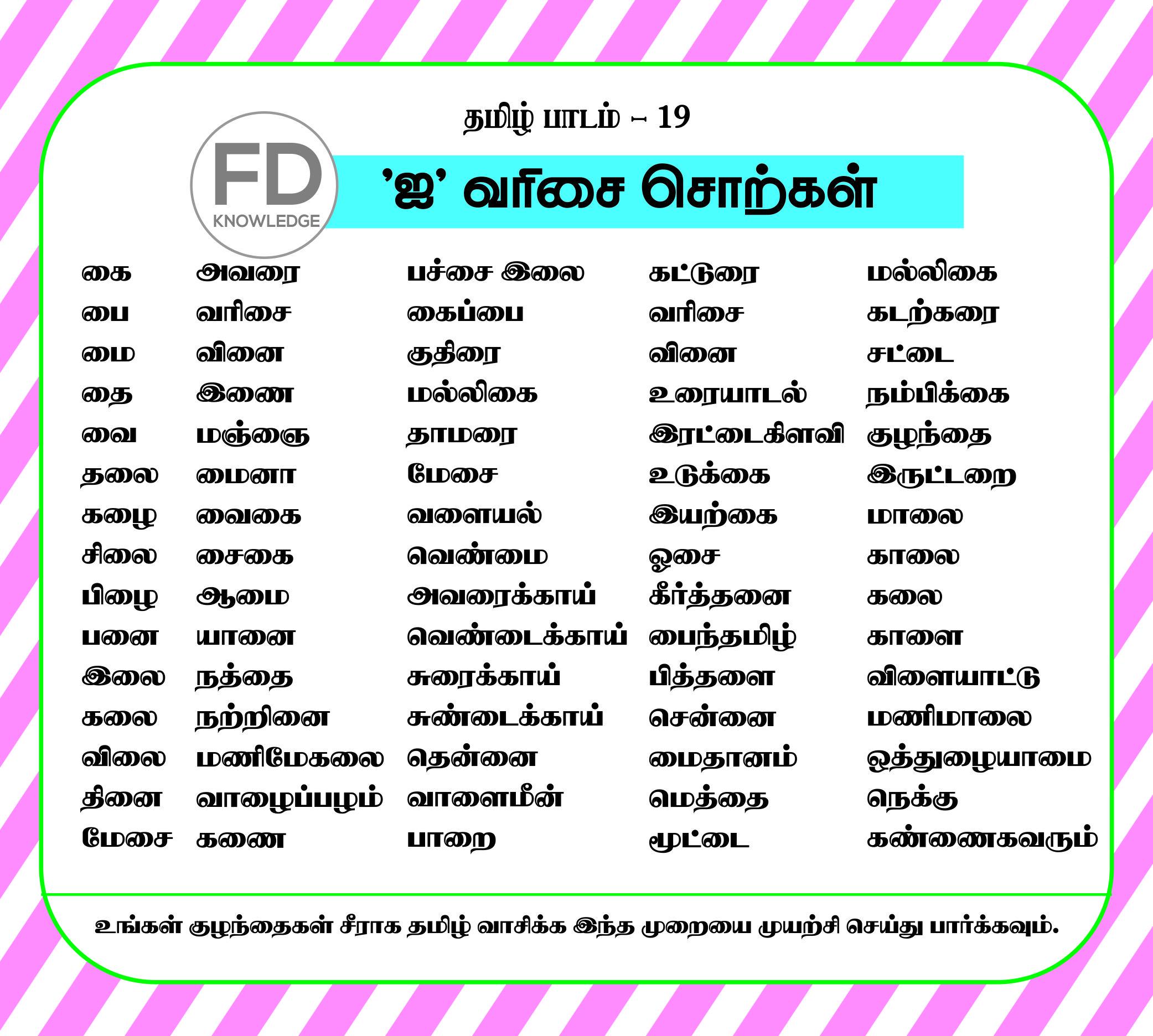 Tamil Reading Grammer Children Alphabets