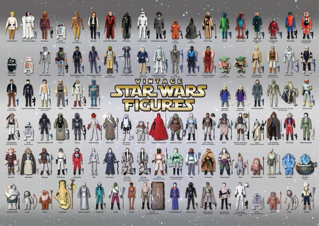 Star Wars 1977 Vintage Star Wars Afa Reference Checklist Poster 104 Figures 1977 85 Vintage Star Wars Figures Star Wars Poster Vintage Star Wars Toys