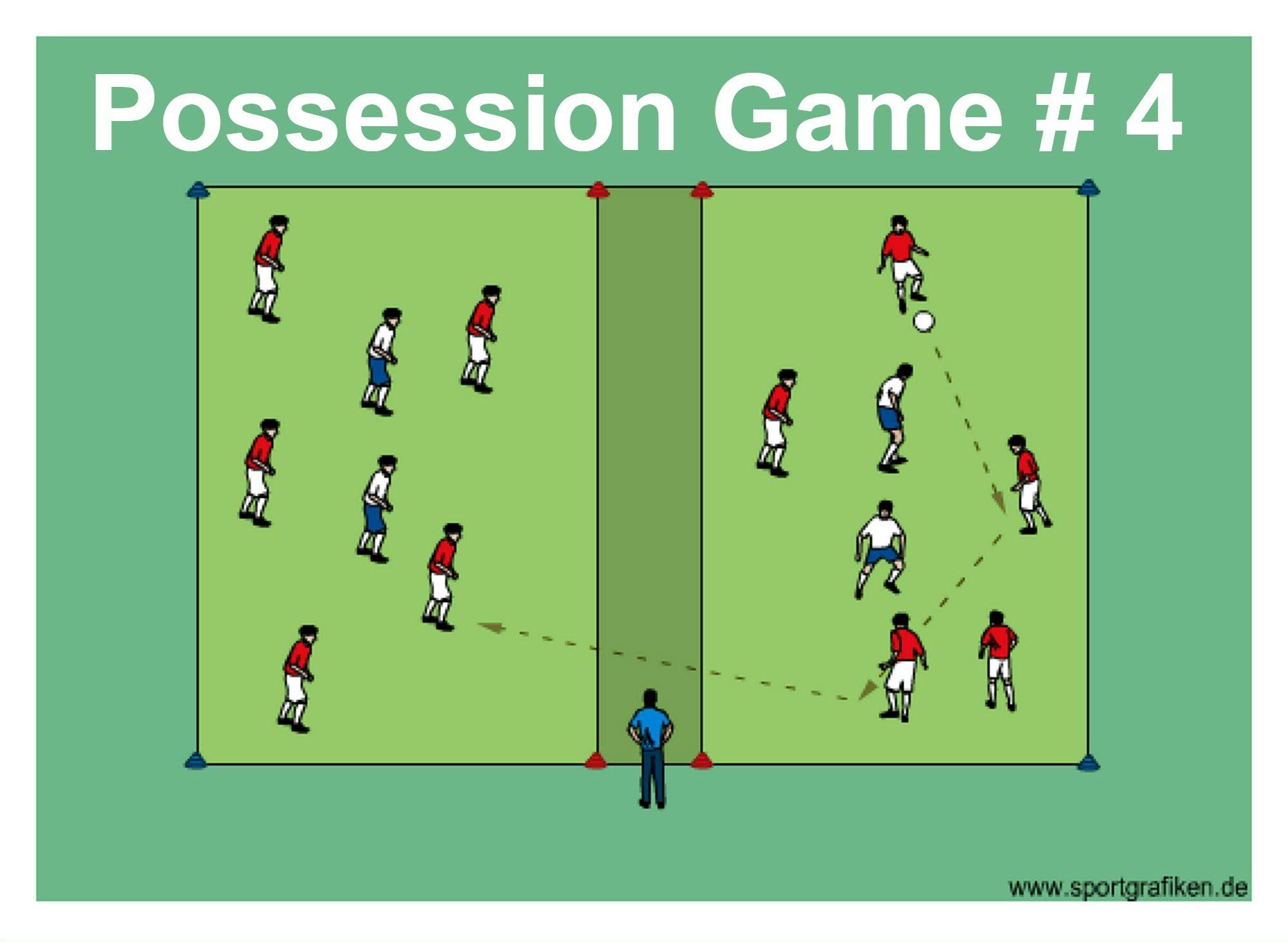 Soccer Possession Game 4 Training Drill Soccer
