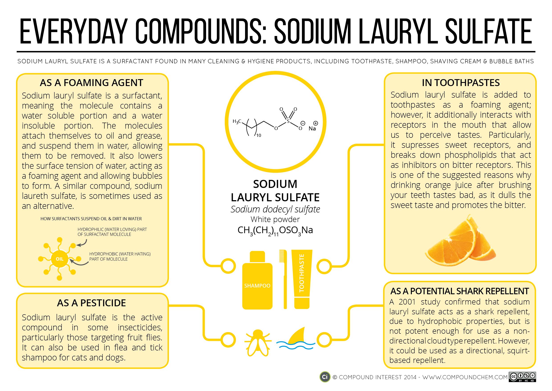 Sodium Laureth Sulfate Physical Properties