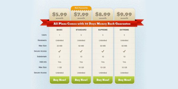 Pricing table example Cage web_PricingTable Pinterest - price chart template