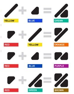 ColorADD (color identification system for colorblind people) - Secondary Colors