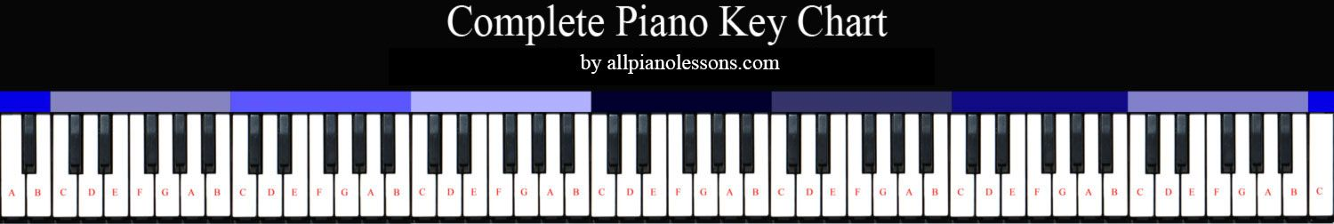 CompletePianoChordChart  Back From Piano Key Chart To Free