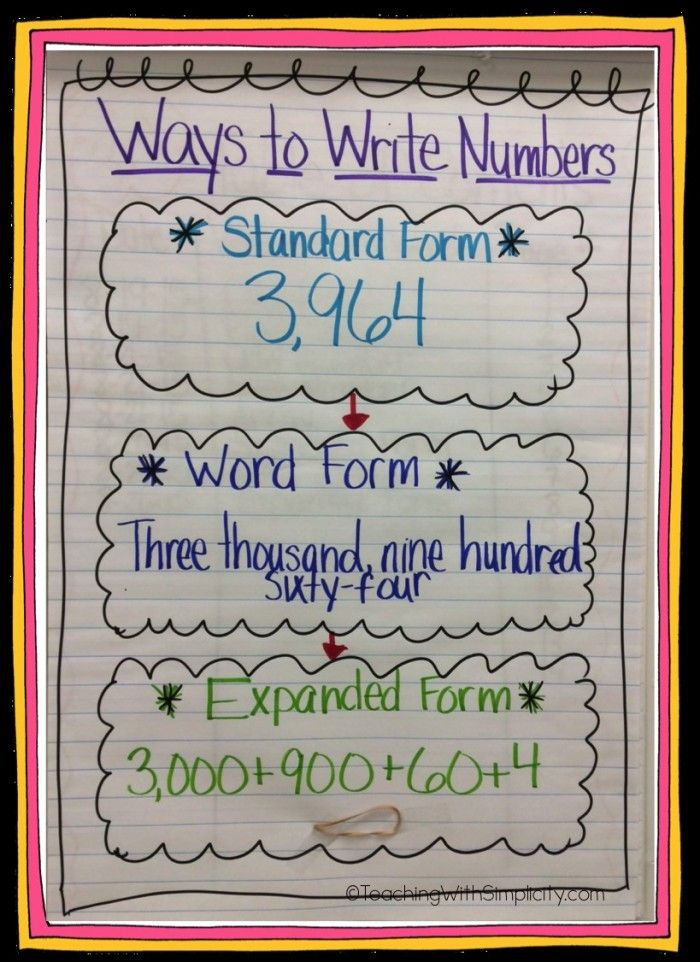 Rounding Whole Numbers - Welcome to Our Class