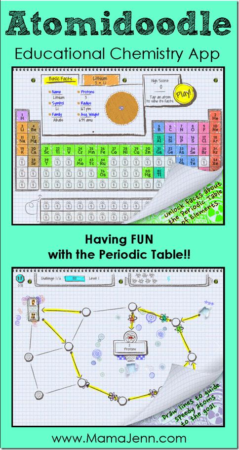 Una aplicacin interesante para comprender y aprender a manejar la una aplicacin interesante para comprender y aprender a manejar la tabla peridica de los elementos qumicos urtaz Choice Image