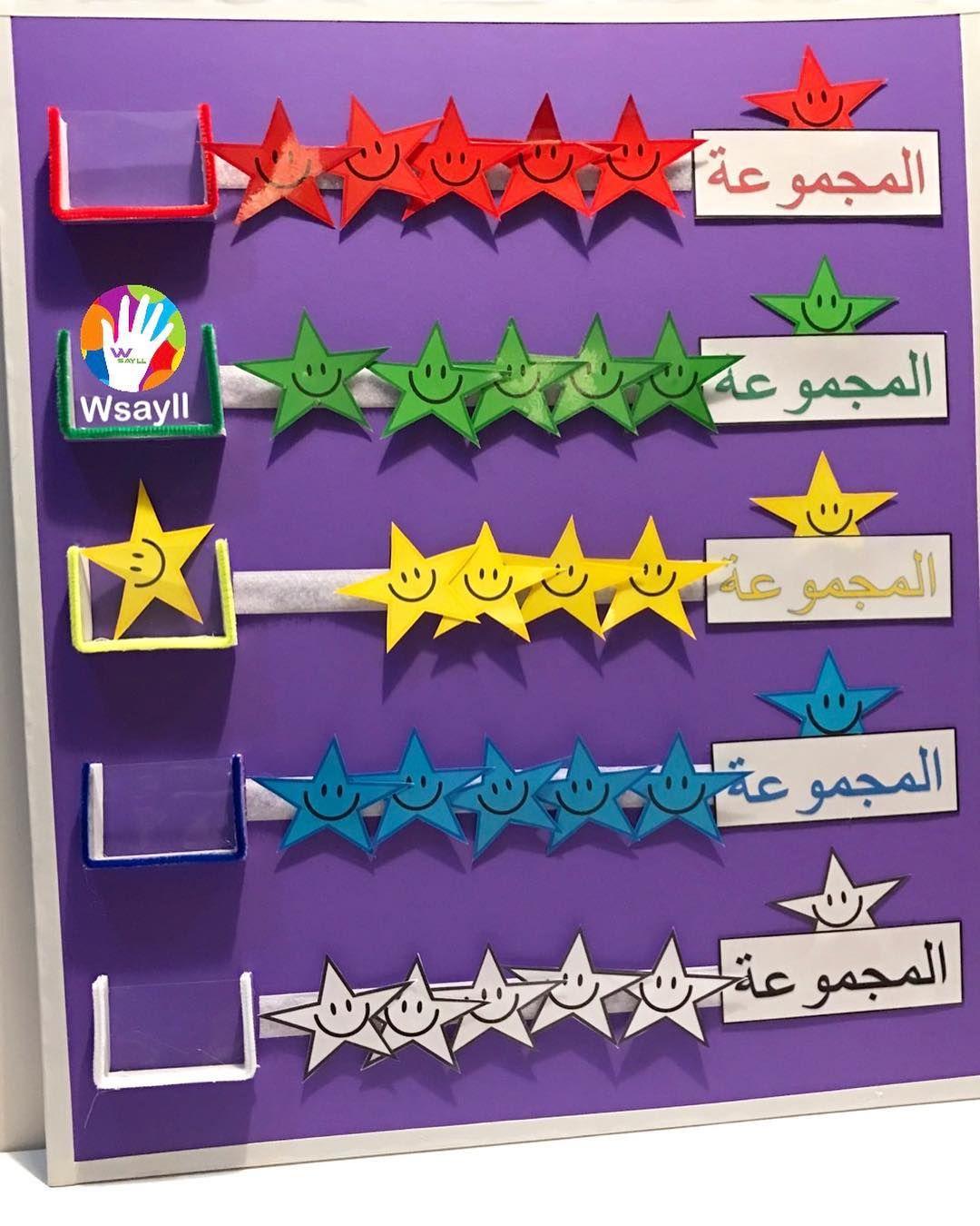 وسيلة تعزيزية للمجموعات من وسايل تحصل كل مجموعه على خمس نجوم نهاية الاسبوع وذلك عند انجازها ا Islamic Kids Activities Kids Education Education Clipart
